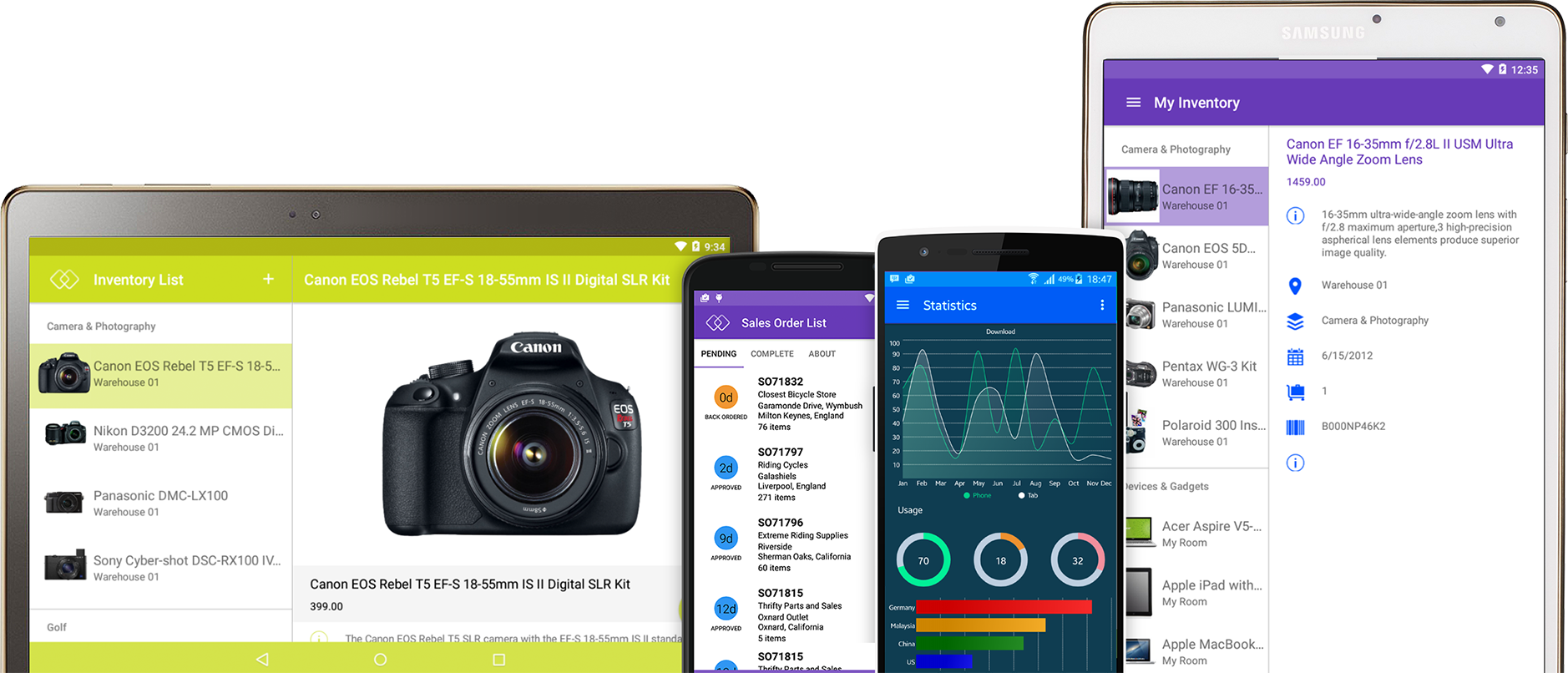 Intersoft Solutions - Crosslight for Android