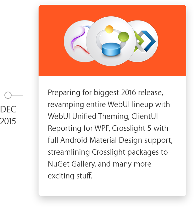 Intersoft Solutions Newsletter - December 2015